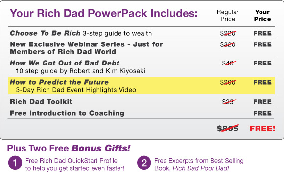 Your Rich Dad World PowerPack Includes: